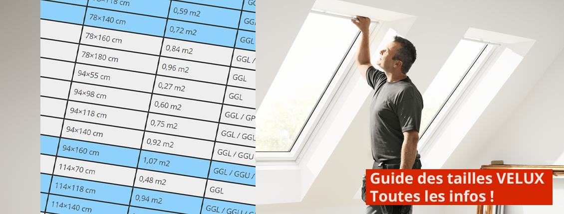 Guide des tailles VELUX