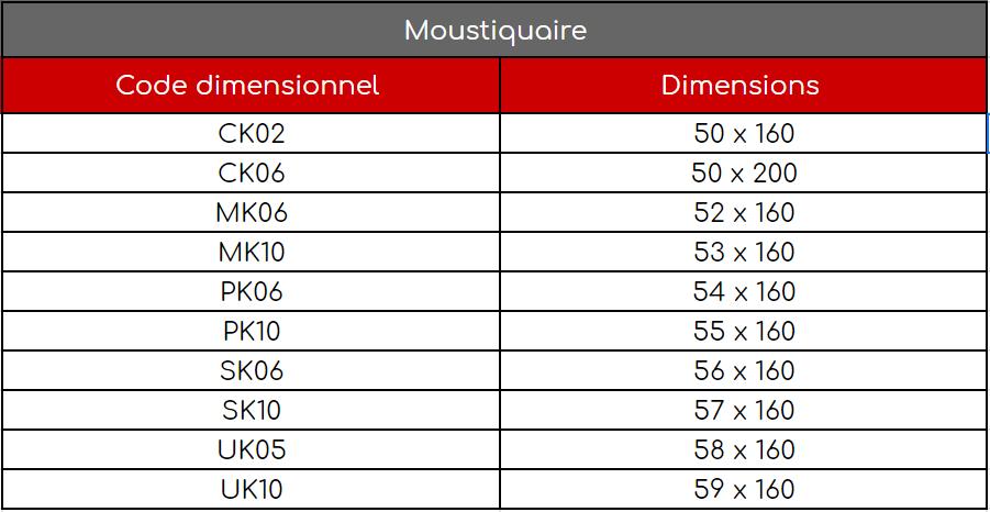 dimensions moustiquaire velux